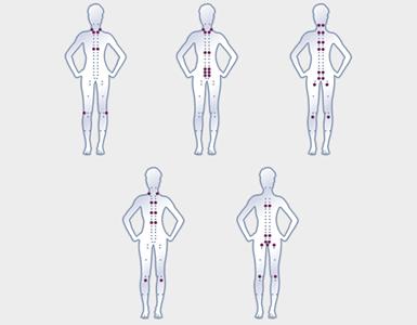 Tous les types de massage