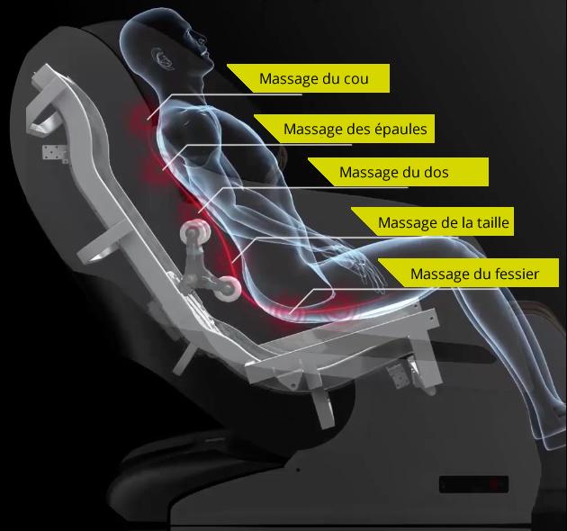 Le fauteuil de massage Komoder LUXURY traite les douleurs du dos
